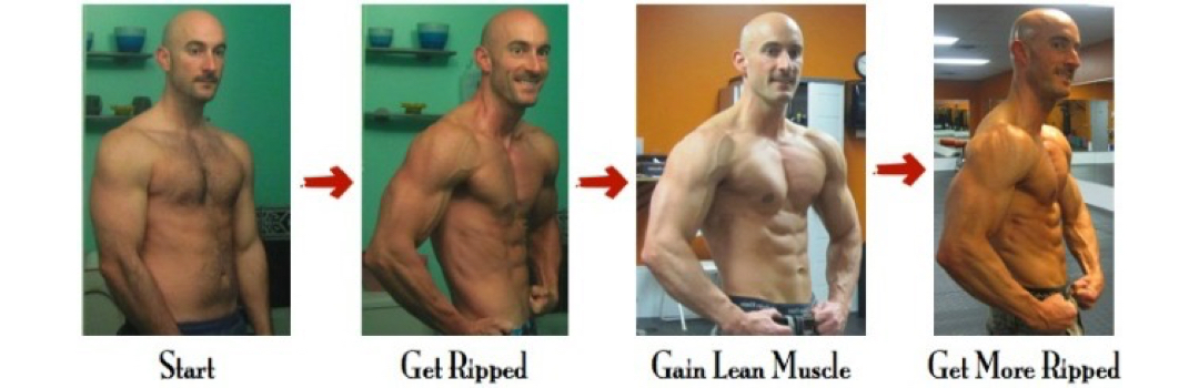 Physique Mastery – When Training and Diet Become Easier and Enjoyable